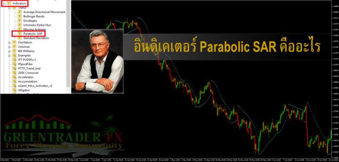 อินดิเคเตอร์ Parabolic SAR คืออะไร